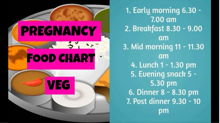Pregnancy food chart india  | Indian pregnancy diet chart vegetarian | Pregnancy care | indian mom