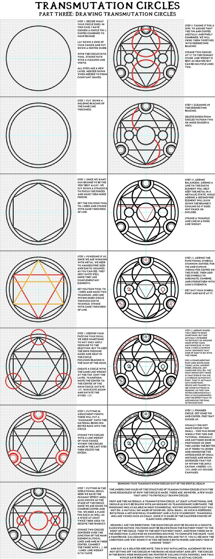 Transmutation circles Drawing