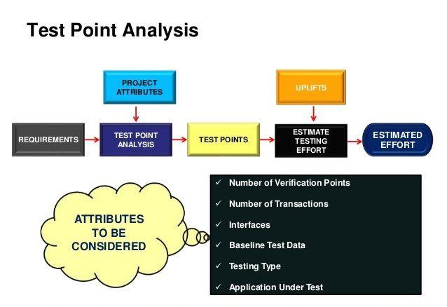 Pin On Software Testing Tutorials