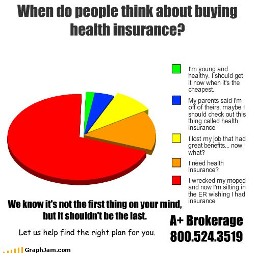 Short Term Health Insurance Quotes: A Little Insurance Humor