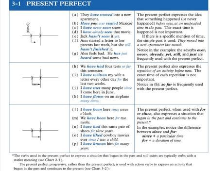 Worksheets English Grammar Lessons Explanation Pdf 17 best ideas about english grammar pdf on pinterest understanding and using interactive