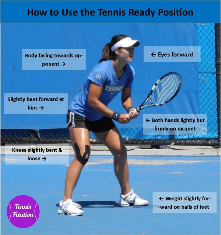 How To Use The Tennis Ready Position - Tennis Quick Tips Podcast 31 #tennis #tennistips #tennisfixation