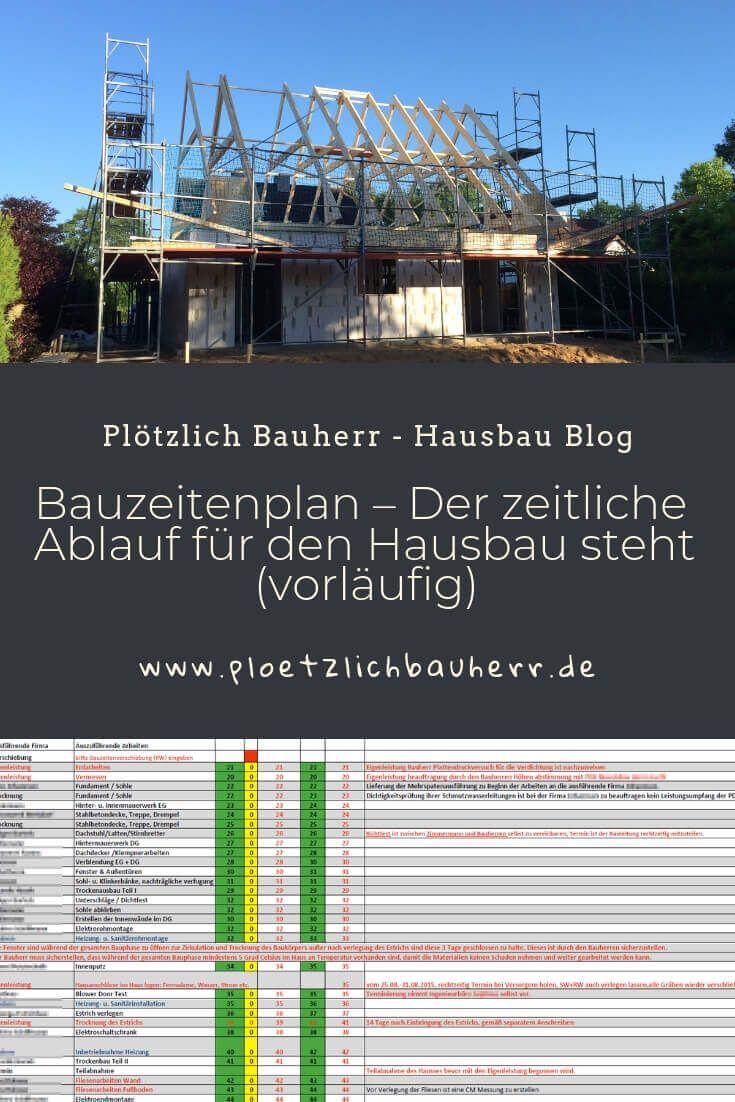 Bauzeitenplan Der Zeitliche Ablauf Fur Den Hausbau Steht Vorlaufig Haus Bauen Bauzeitenplan Hausbau Kosten