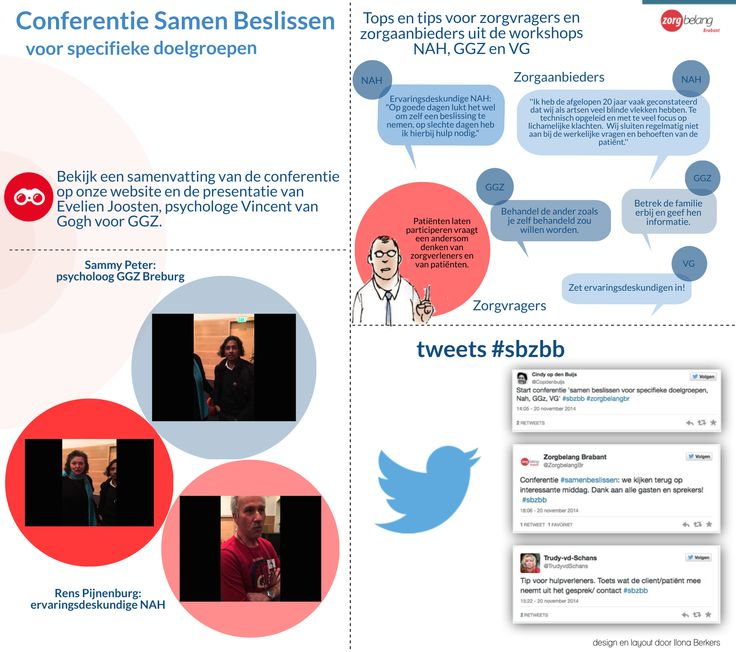 Donderdag 20 november 2014 was de conferentie 'Samen beslissen voor specifieke doelgroepen', voor mensen met Niet-aangeboren Hersenletsel (NAH), GGZ problematiek en een verstandelijke beperking. Juist voor deze drie doelgroepen werkt 'Samen beslissen' vaak anders dan mensen met alleen een lichamelijke beperking. http://www.zorgbelang-brabant.nl