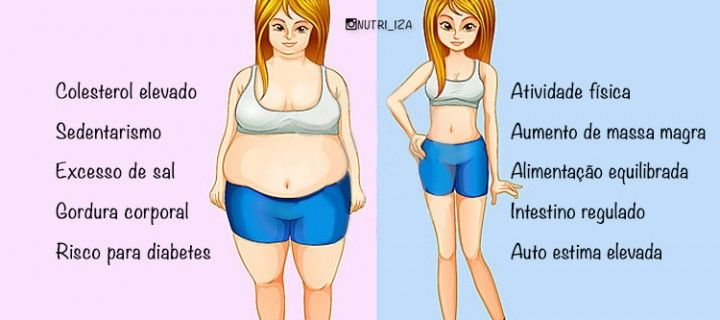 Como perder gordura sem ficar flácida?