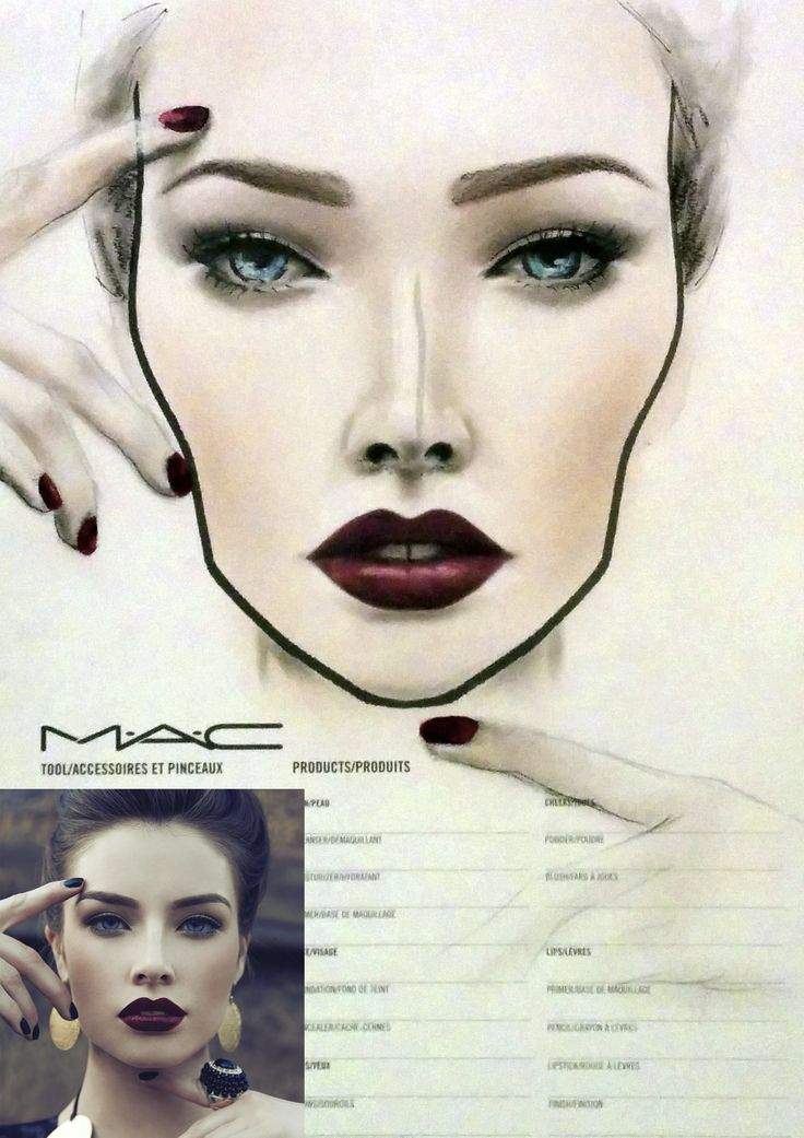 copy the look - face-chart by Amalia Bot @ MAC
