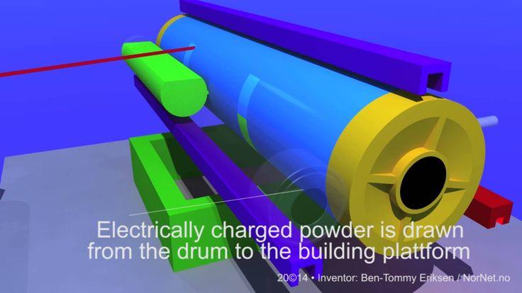 Powder Laser 3D printer - new 3D printer idea?