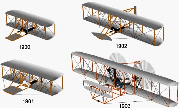 Tapestry of Grace ~ Year 4 Week 1 ~ Plans for the first Wright Brothers aircrafts.