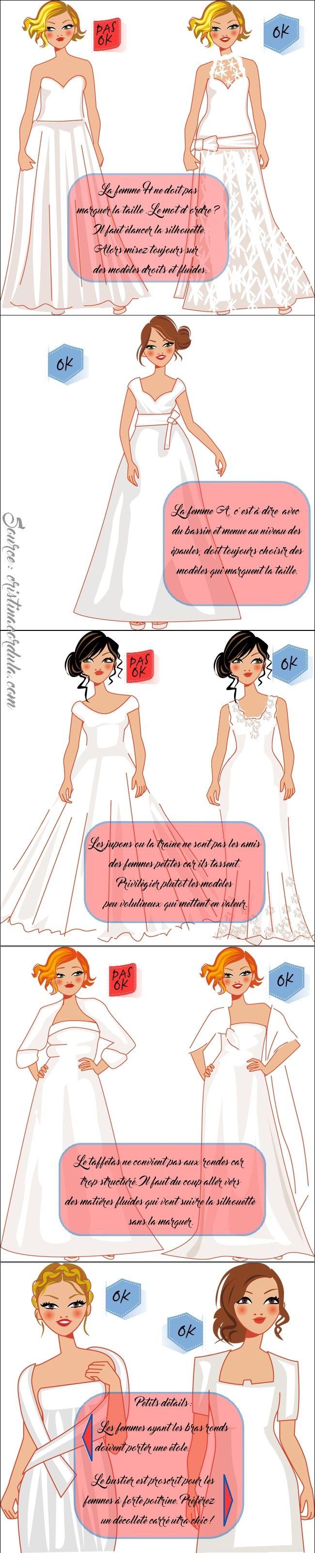 Bien choisir sa robe de mariée suivant sa morphologie, par Cristina Cordula. Crédits images  : cristinacordula.com