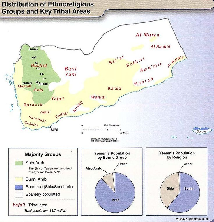 Distribution of Ethnoreligious and Tribal Groups in Yemen in 2002