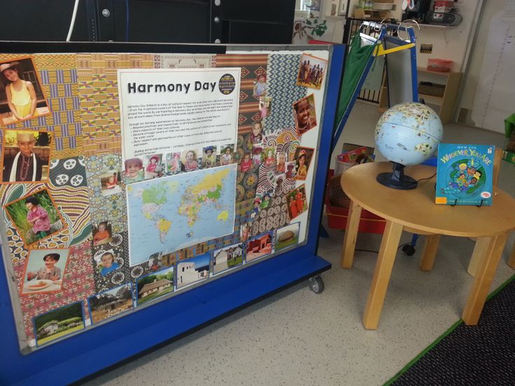 Harmony Day display. We have used the postcards that we use to discuss similarities and differences and have included a world map. We have asked all our families for their heritage and will pin string on tomorrow as we find out where these places are on our globe.