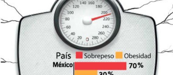 17 Best images about La salud on Pinterest | Guadalajara