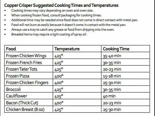 Copper Crisper Copper Crisper Recipe Crisp Recipe Copper Chef
