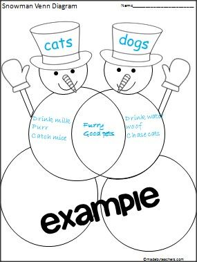 78 Best images about Graphic organizers on Pinterest ... |Snowmen Venn Diagram