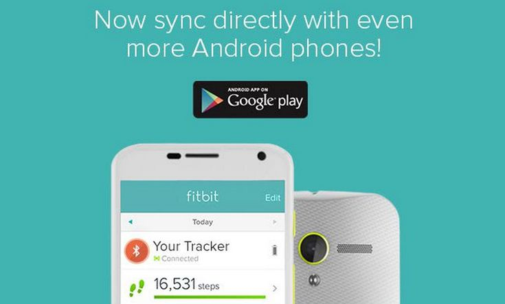 htc sync tracking