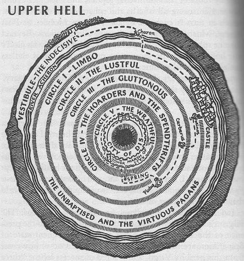 Irony Analysis for Dante's Inferno