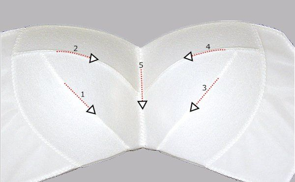 You searched for free - Make Bra — Make Bra