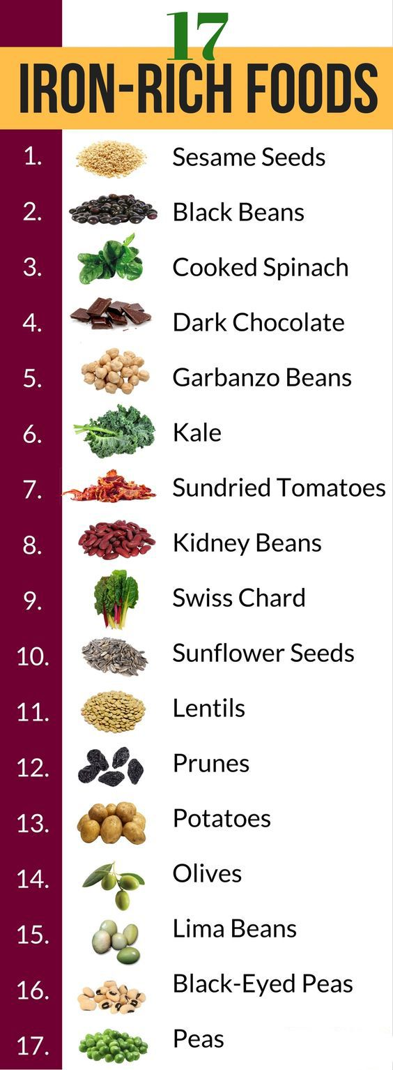 These healthy foods are all very high in iron, a food that is lacking in most diets and especially for women #weightloss #loseweight #WeightLossDiet #Diet #healthyfood #Health https://www.youtube.com/watch?v=dFGHWJuXZks