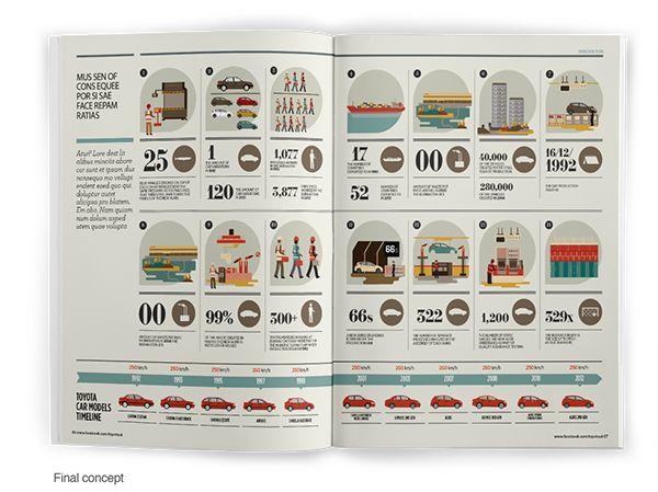 Toyota - Editorial illustration / infographic on Behance