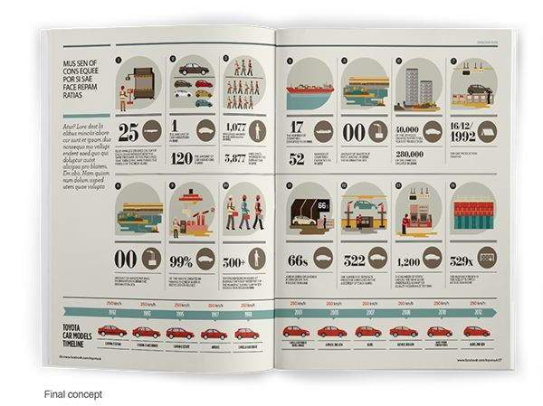 Toyota - Editorial illustration / infographic on Behance