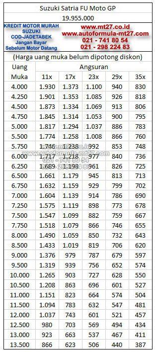 Adira Finance - Kredit Motor Suzuki - Price List - Daftar Harga - Tabel Angsuran Cicilan | Auto Formula MT27 Pinjaman Kredit Motor dan Mobil Murah