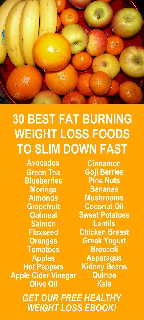 30 Best Fat Burning Weight Loss Foods To Slim Down Fast ...