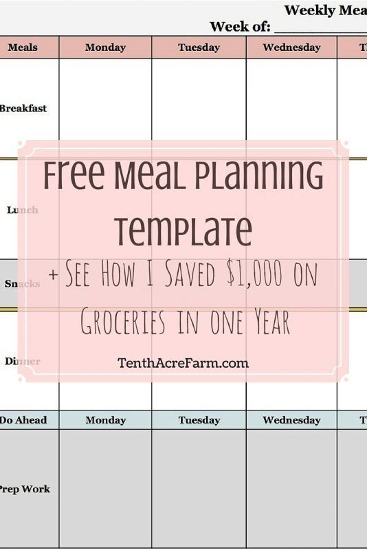 Best 25+ Meal planning templates ideas on Pinterest Meal - food tickets template