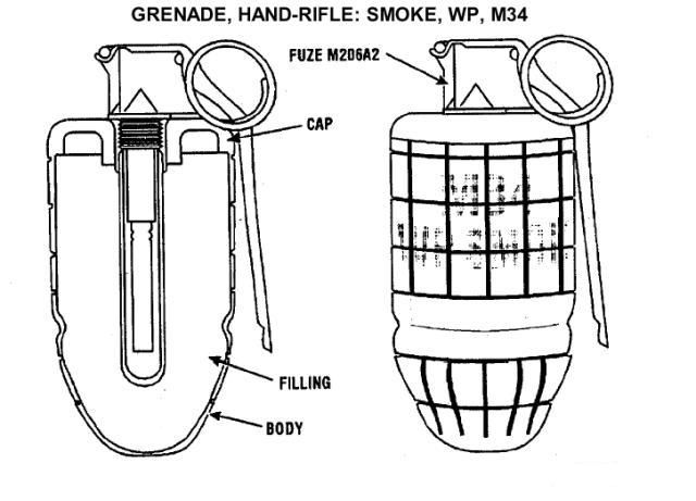 USA M34 incendiary smoke grenade | Cold War Military Systems (NATO M Wiring Diagram For Chevy Silverado on