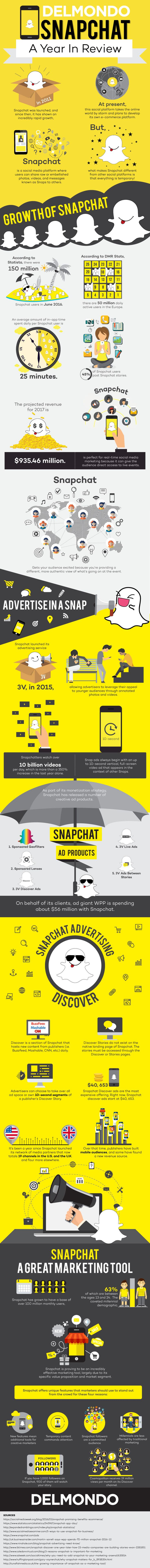 Snapchat - A year in Review - a infographic with a lot of helpful details and numbers for users and advertisers via delmondo #snapchat