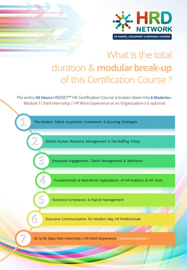 Free Resume Sample » human resources certification courses   Resume ...