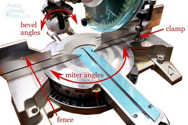 Learn how to use the compound miter saw. Just got one. Hope I can make some frames first!