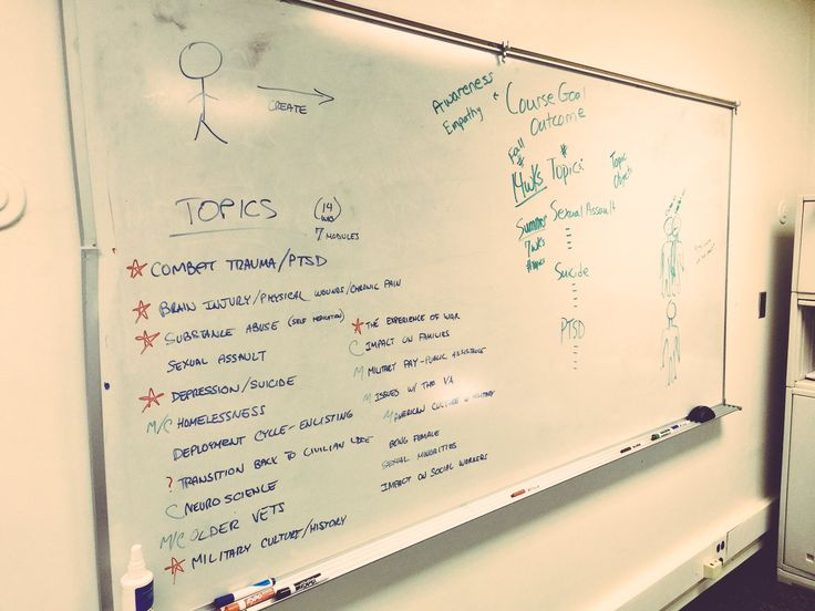@rangerdave It may surprise you that my #1 technology of choice is whiteboards