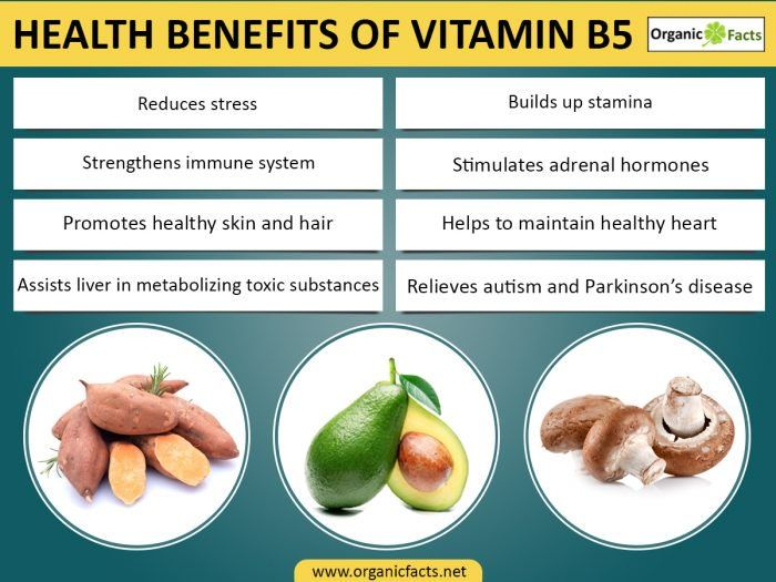 Image result for Other Positives in Vitamin B5
