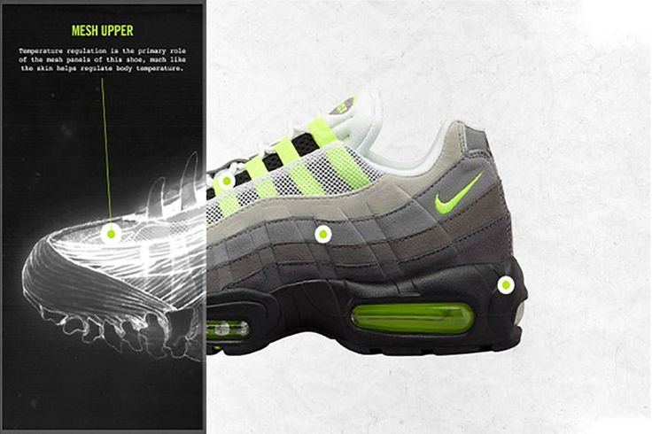 the nike air max 95 the story behind the revolutionary runner
