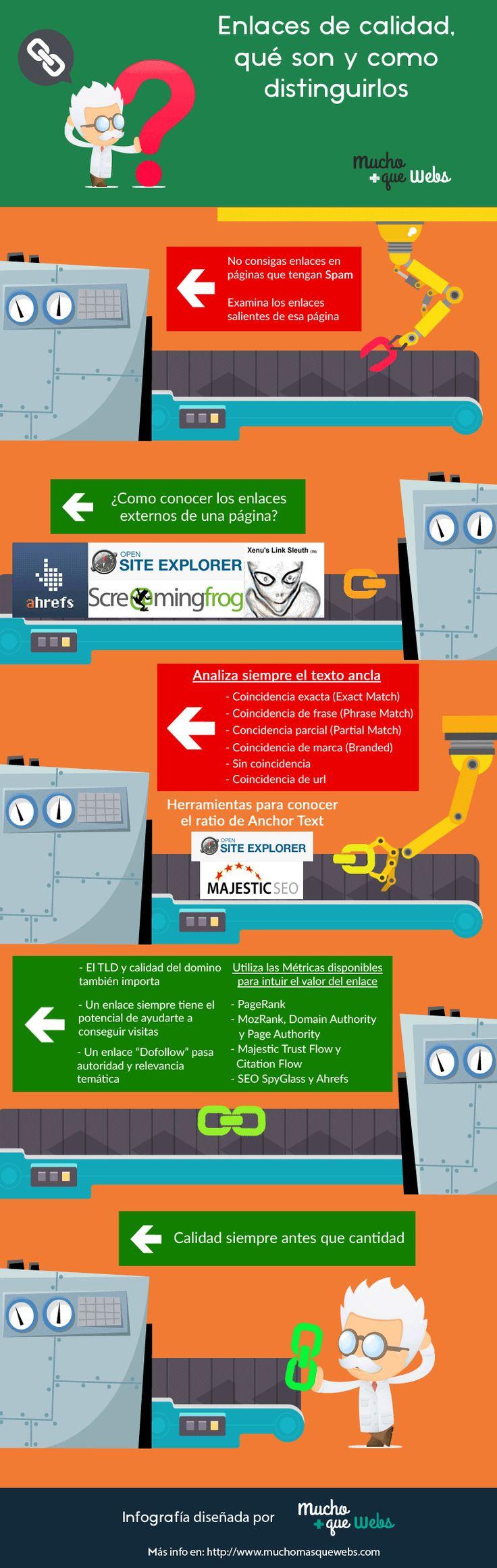Infografia en castellano para que sepas que son los enlaces de calidad y como identificarlos para mejorar➚ tu posicionamiento SEO by @muchomasquewebs  #seo #linkbuilding #posicionamientoweb