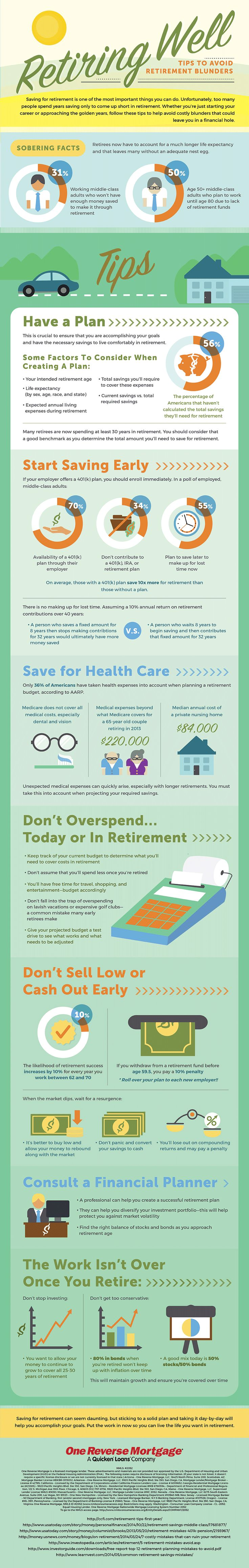 Retiring Well Tips To Avoid Retirement Blunders #infographic