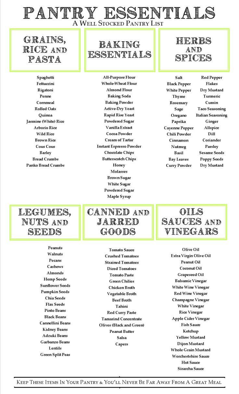 pantry-essentials.jpg 1,275×2,100 pixels