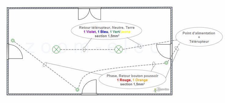plan telerupteur  montage du c u00e2blage  u00e9lectrique  branchement