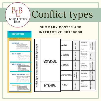 This activity is intended to summarize your students' knowledge or conflict types in literature and provide guidelines for in-depth conflict analysis.The package includes a digital poster (not intended for very large-scale printing) with short summaries of each conflict types and an interactive notebook with questions-guidelines for analysis of 5 types of conflict: Man vs.