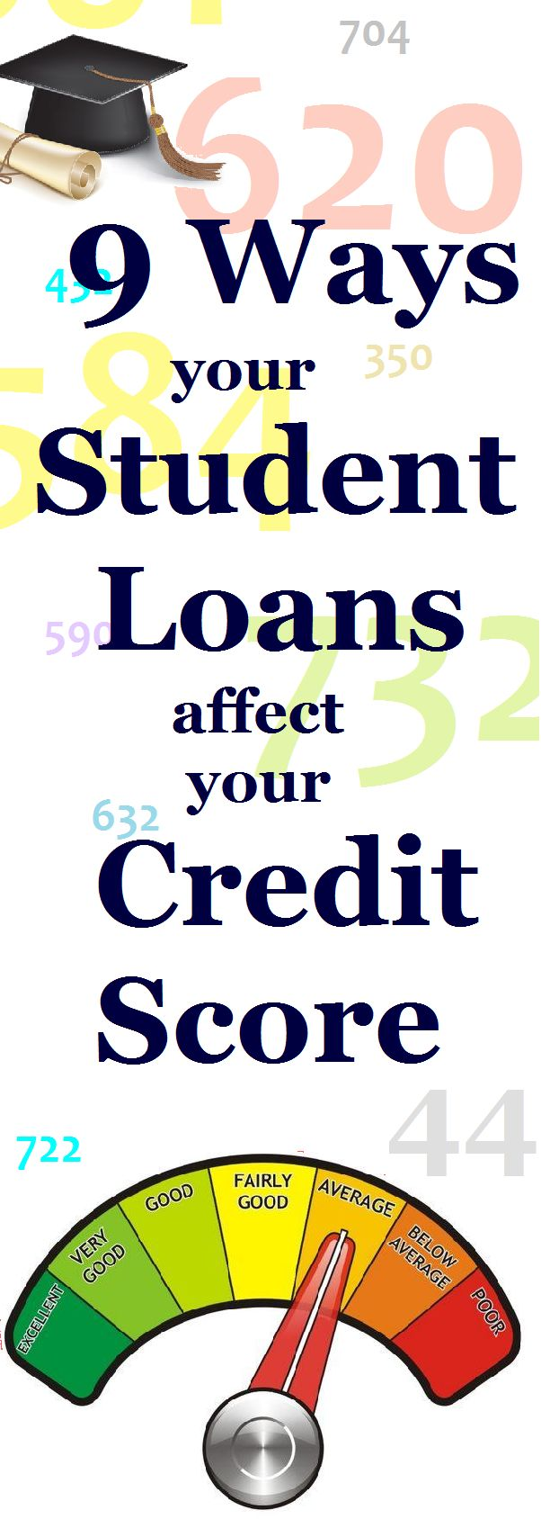 How do your student loans affect your credit score? Pinned by student-loan-consultant.com