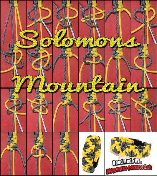Solomons Mountain Tutorial