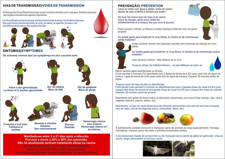Counseling Card, Ebola transmission and prevention, UNICEF