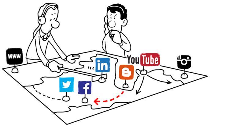 Strategi Sosial Media: Merek yang Dapat Dipelajari dari Individu di Media Sosial yang mampu mengembangkan bisnis dan pemasaran bisnis anda