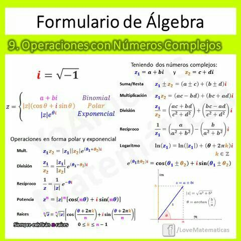 11 best formulario Álgebra images on Pinterest | Matemáticas ...