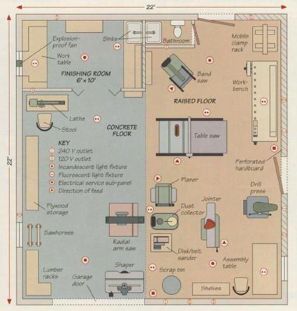Best 25+ Woodworking shop layout ideas on Pinterest | Shop