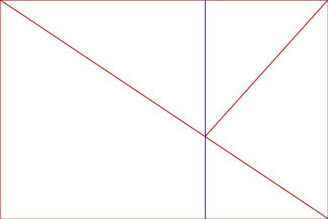 composition shapes