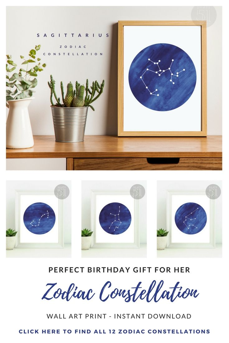 Choose indoor plants according to your zodiac constellation