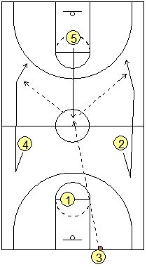 Last second, desperation play - Maryland - Coach's Clipboard #Basketball Coaching