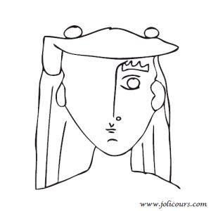 Portrait à la manière de Pablo Picasso