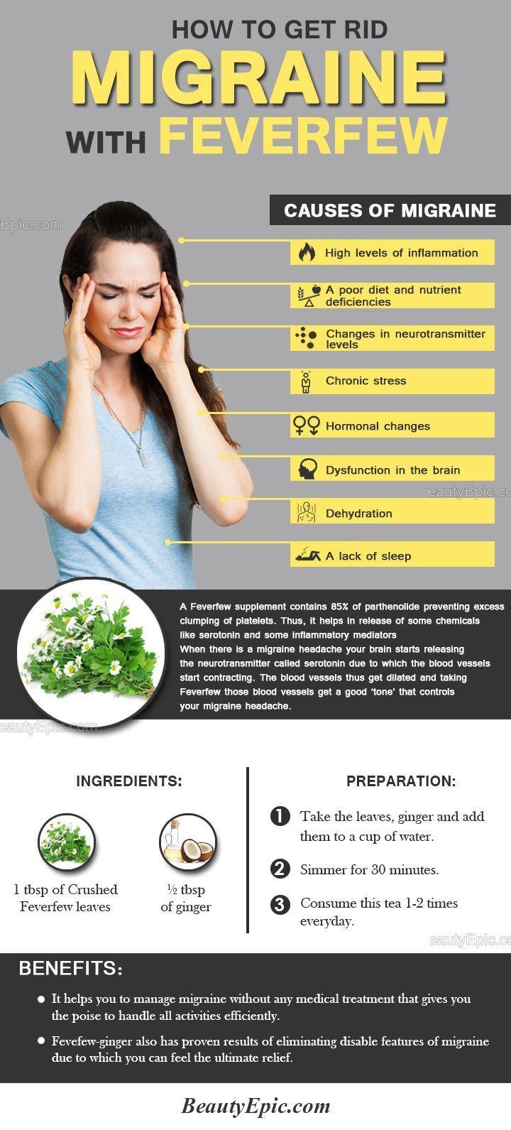 how we get migraine